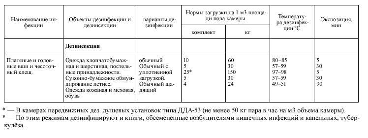 журнал назначений процедурного кабинета образец
